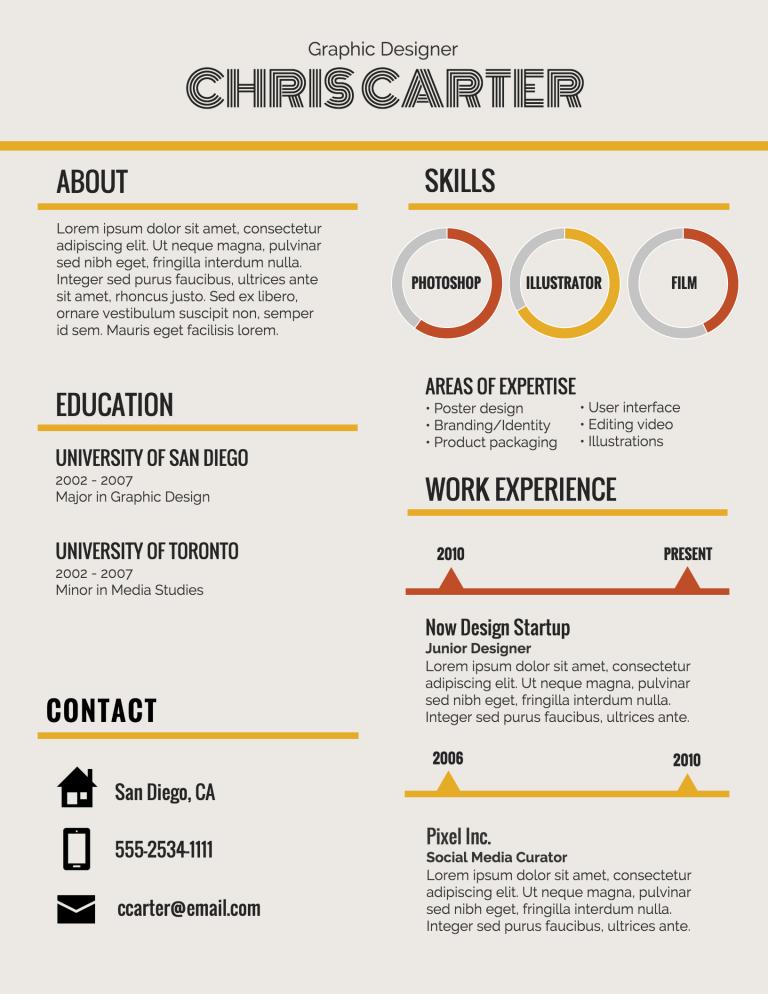 infographics 4